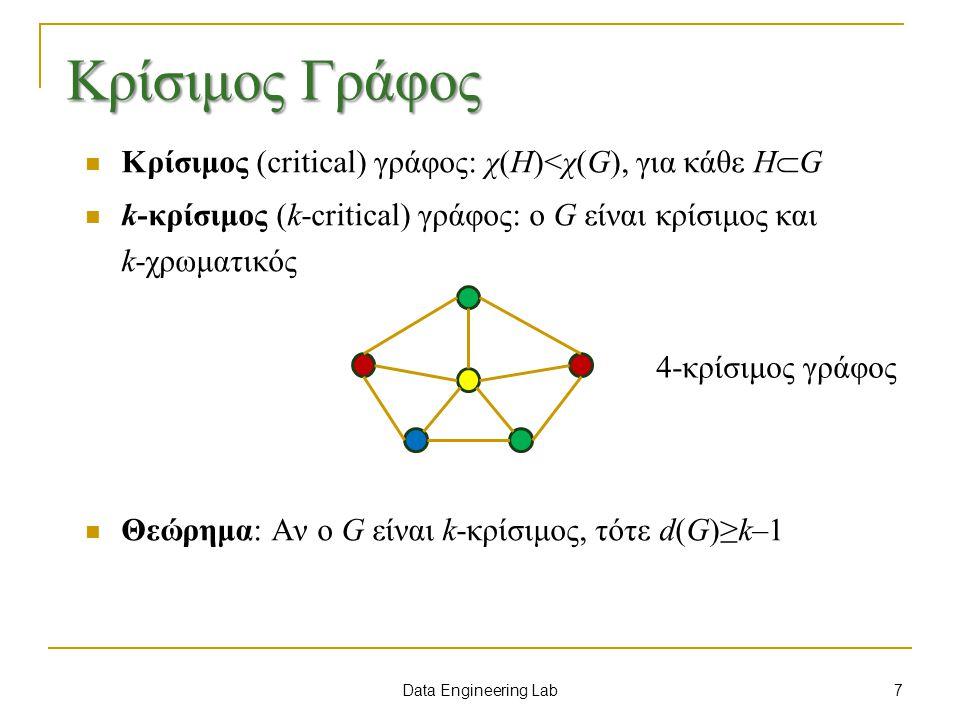 Κρίσιμος Γράφος Κρίσιμος (critical) γράφος: χ(Η)<χ(G), για κάθε ΗG