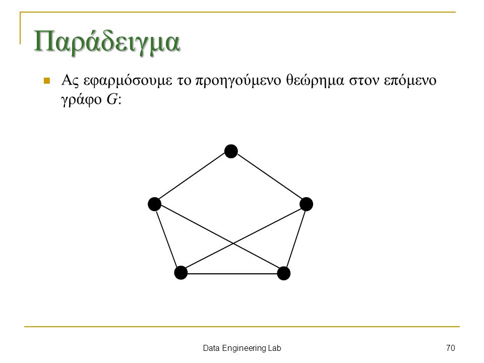 Παράδειγμα Ας εφαρμόσουμε το προηγούμενο θεώρημα στον επόμενο γράφο G:
