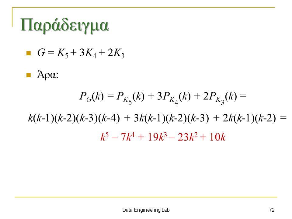 PG(k) = PK5(k) + 3PK4(k) + 2PK3(k) =
