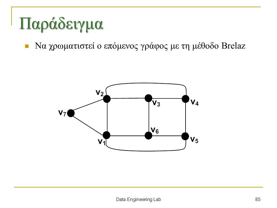 Παράδειγμα Να χρωματιστεί ο επόμενος γράφος με τη μέθοδο Brelaz