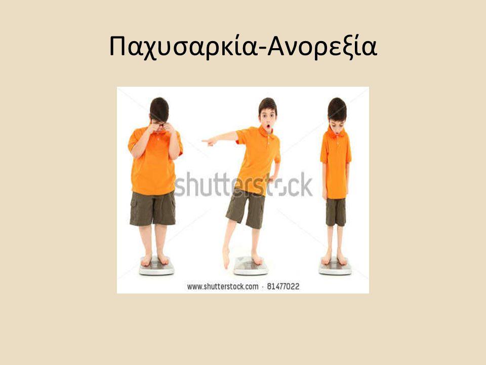 Παχυσαρκία-Ανορεξία