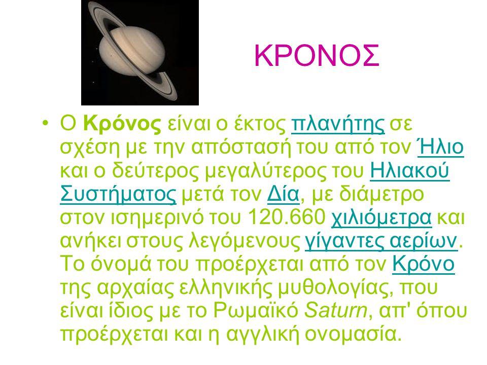 ΚΡΟΝΟΣ