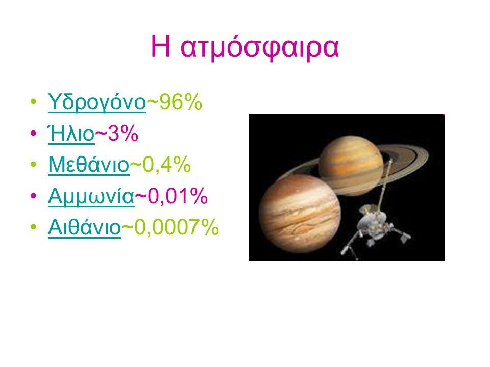 Η ατμόσφαιρα Υδρογόνο~96% Ήλιο~3% Μεθάνιο~0,4% Αμμωνία~0,01%
