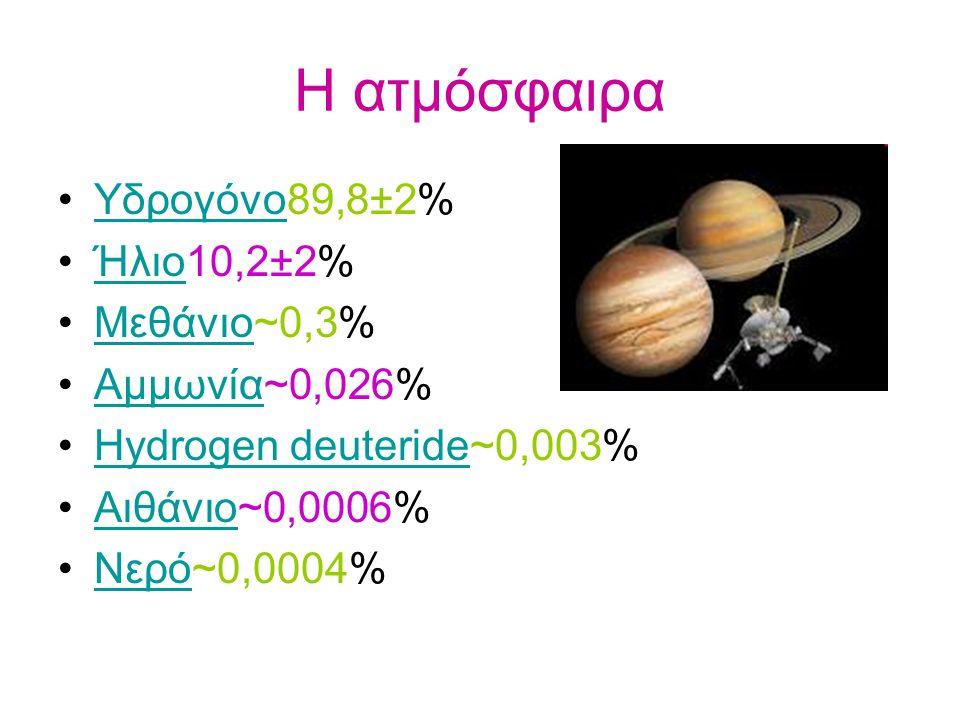 Η ατμόσφαιρα Υδρογόνο89,8±2% Ήλιο10,2±2% Μεθάνιο~0,3% Αμμωνία~0,026%