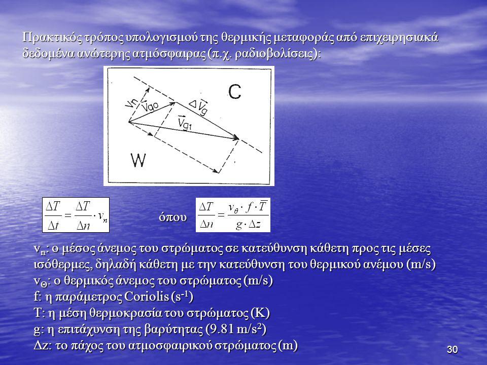 vΘ: ο θερμικός άνεμος του στρώματος (m/s)