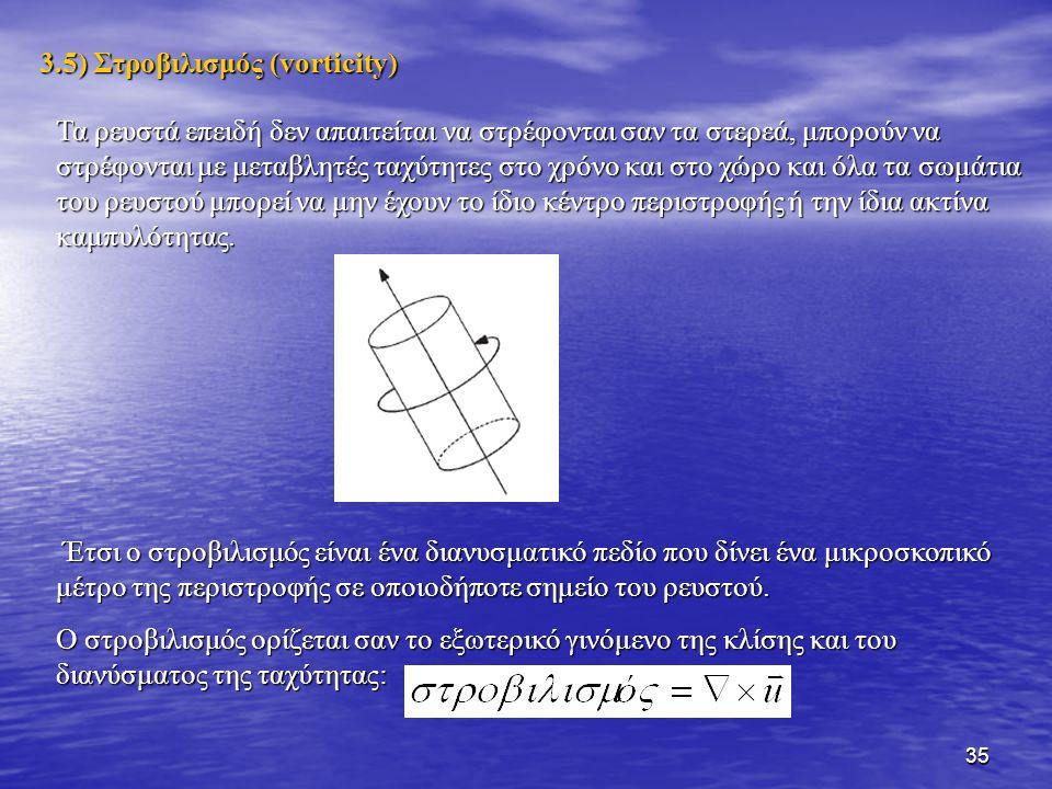 3.5) Στροβιλισμός (vorticity)