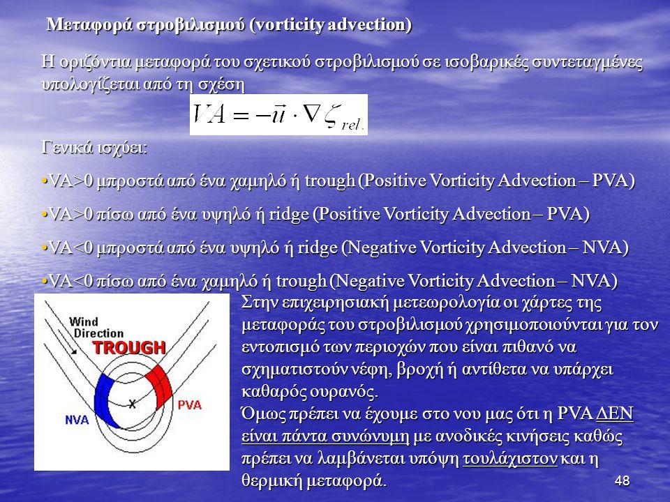 Μεταφορά στροβιλισμού (vorticity advection)