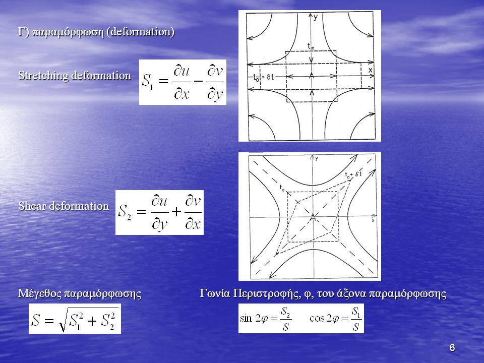 Γ) παραμόρφωση (deformation)