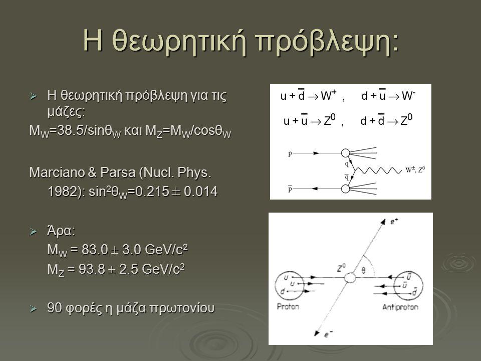 Η θεωρητική πρόβλεψη: Η θεωρητική πρόβλεψη για τις μάζες: