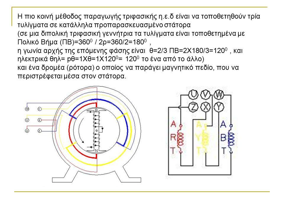 Η πιο κοινή μέθοδος παραγωγής τριφασικής η. ε