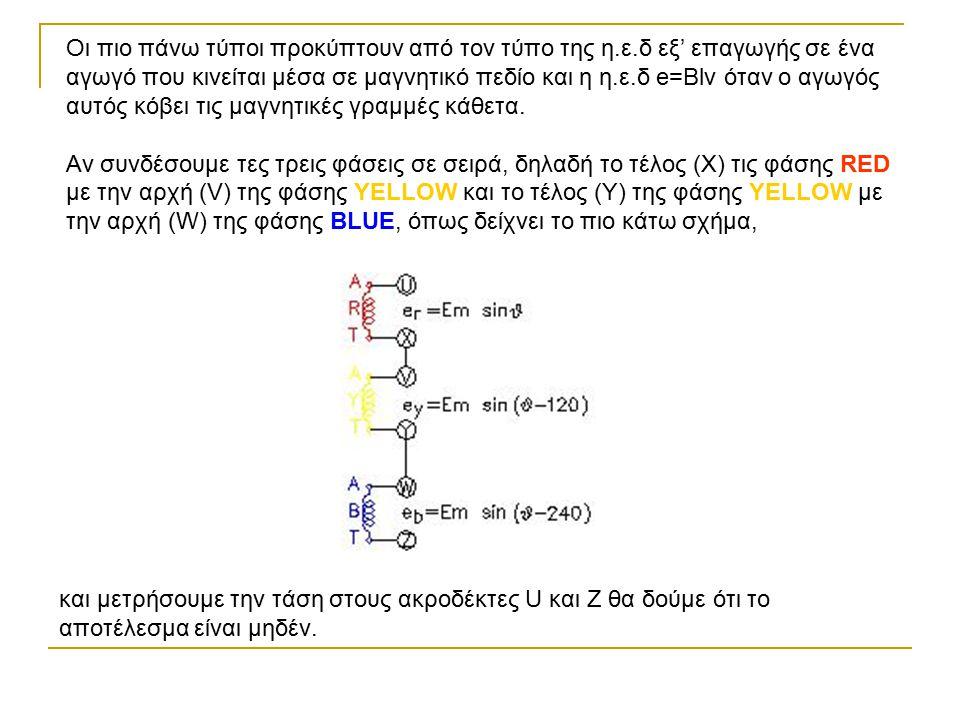 Οι πιο πάνω τύποι προκύπτουν από τον τύπο της η. ε