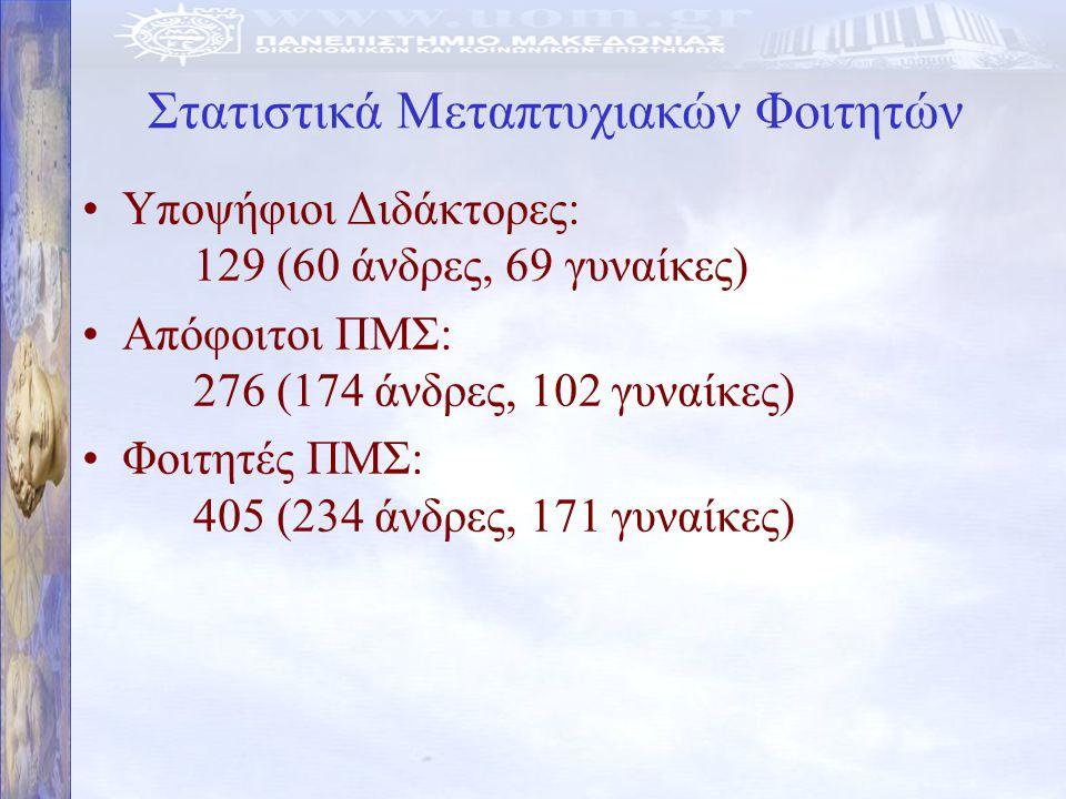Στατιστικά Μεταπτυχιακών Φοιτητών