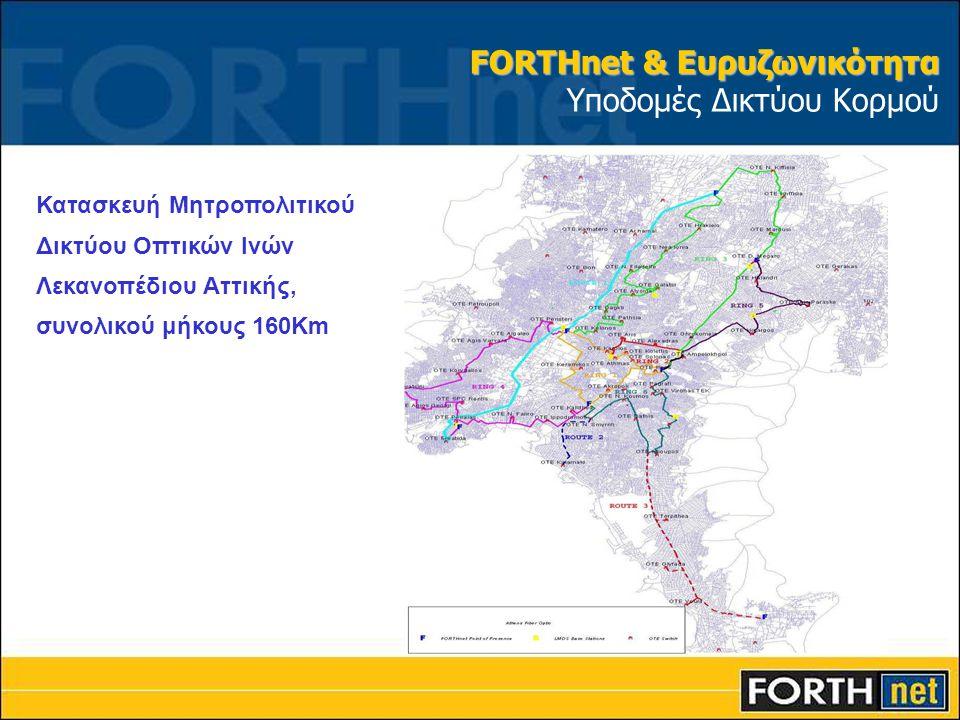 FORTHnet & Ευρυζωνικότητα Υποδομές Δικτύου Κορμού