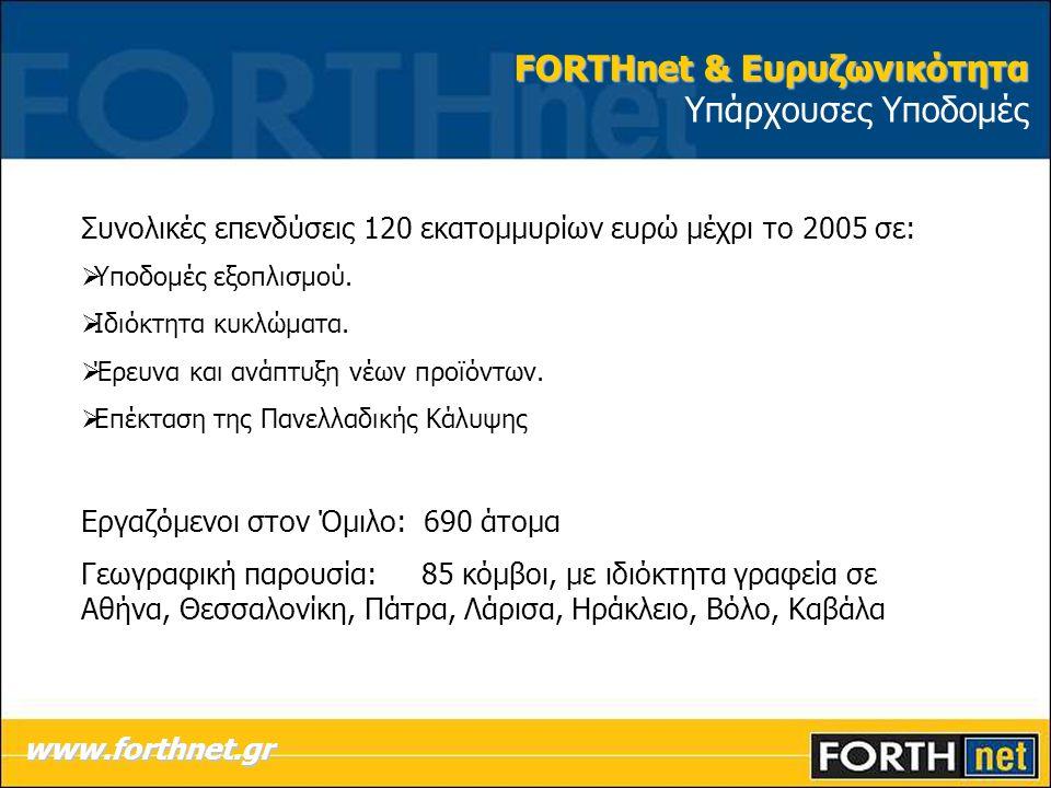 FORTHnet & Ευρυζωνικότητα Υπάρχουσες Υποδομές
