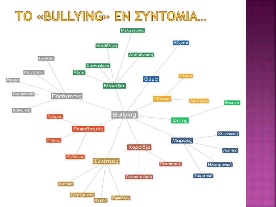 το «Bullying» ΕΝ ΣΥΝΤΟΜΙΑ…