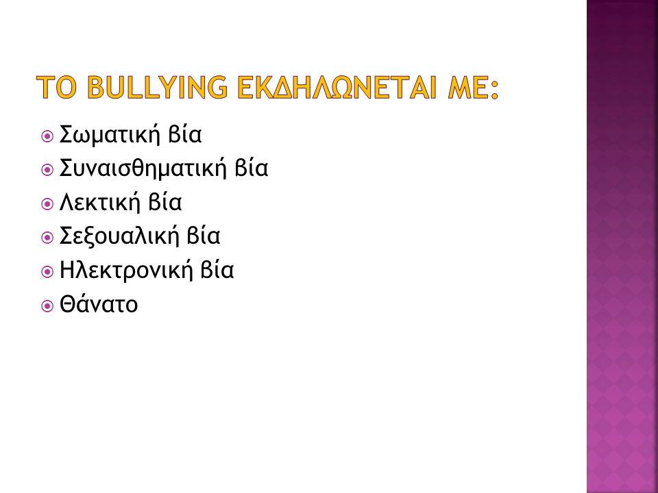 Το Bullying εκδηλωνεται με: