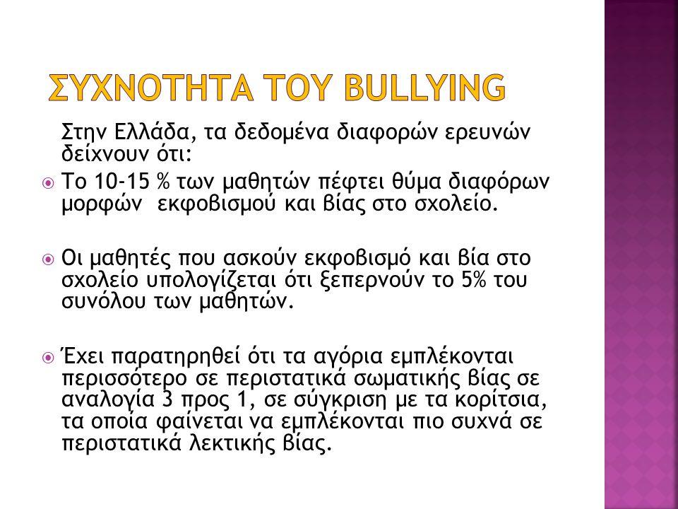 Συχνοτητα του Bullying