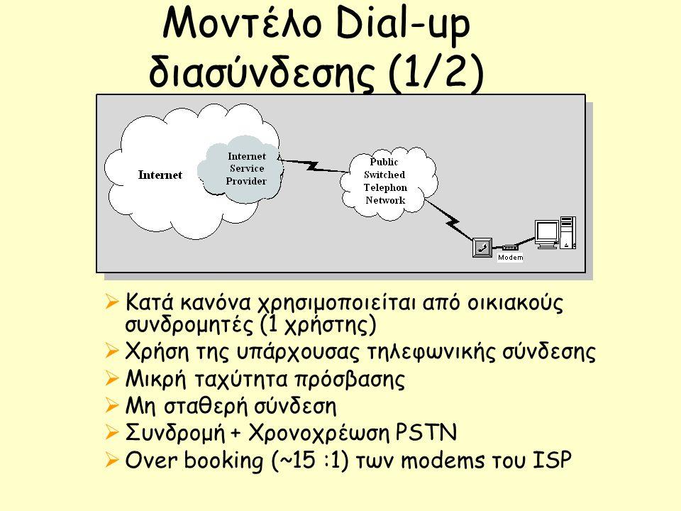 Μοντέλο Dial-up διασύνδεσης (1/2)