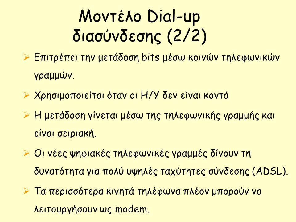 Μοντέλο Dial-up διασύνδεσης (2/2)