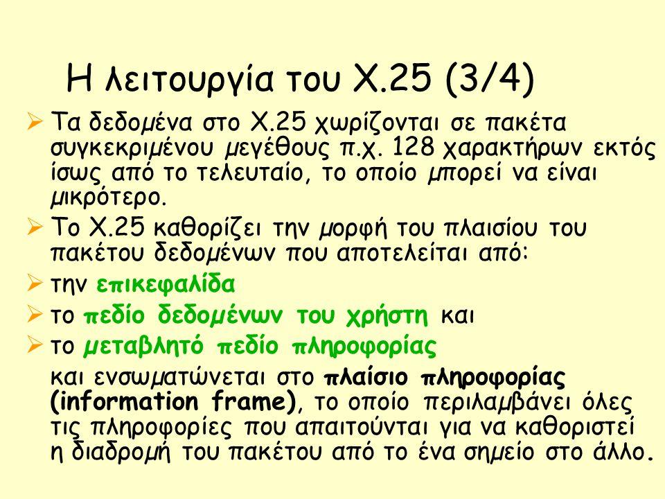 Η λειτουργία του Χ.25 (3/4)
