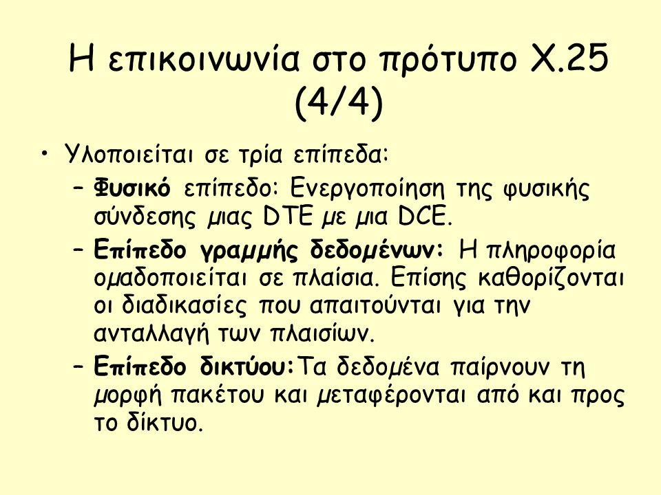 Η επικοινωνία στο πρότυπο Χ.25 (4/4)