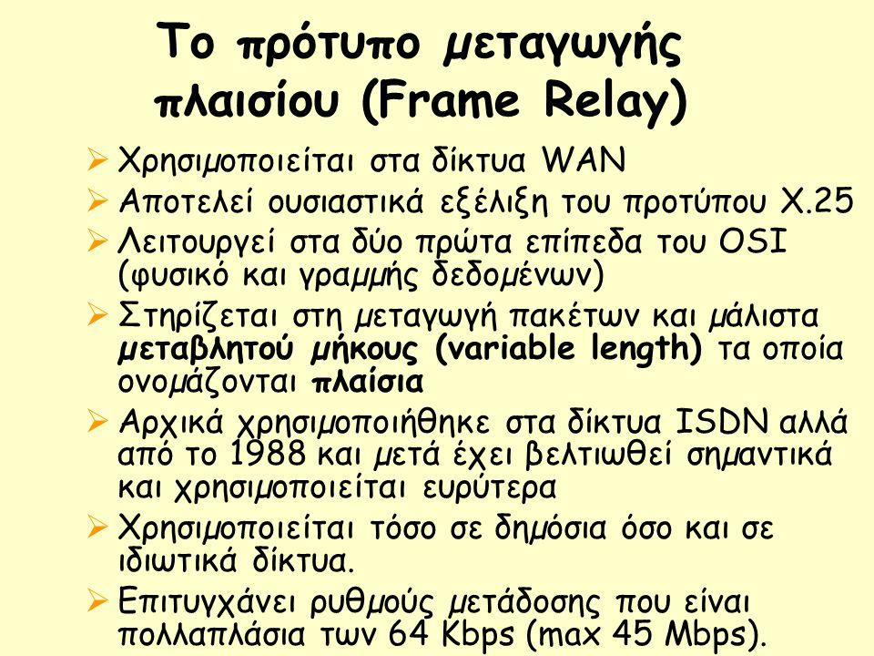 Το πρότυπο µεταγωγής πλαισίου (Frame Relay)