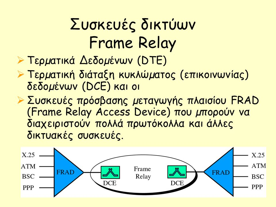 Συσκευές δικτύων Frame Relay