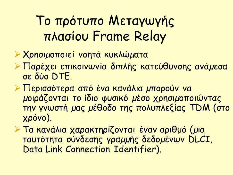 Το πρότυπο Μεταγωγής πλασίου Frame Relay