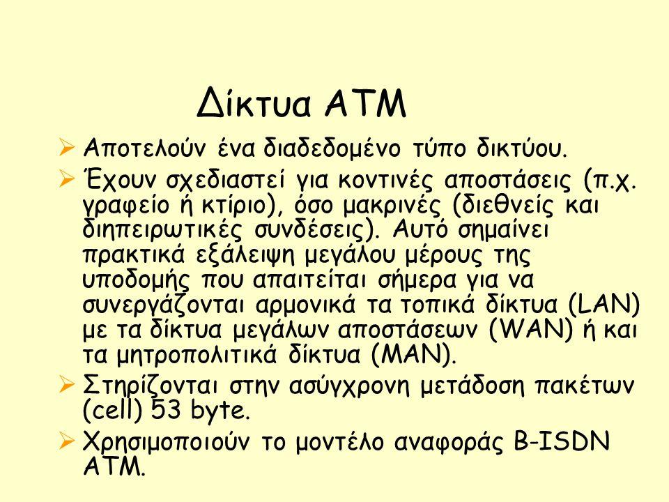Δίκτυα ATM Αποτελούν ένα διαδεδομένο τύπο δικτύου.