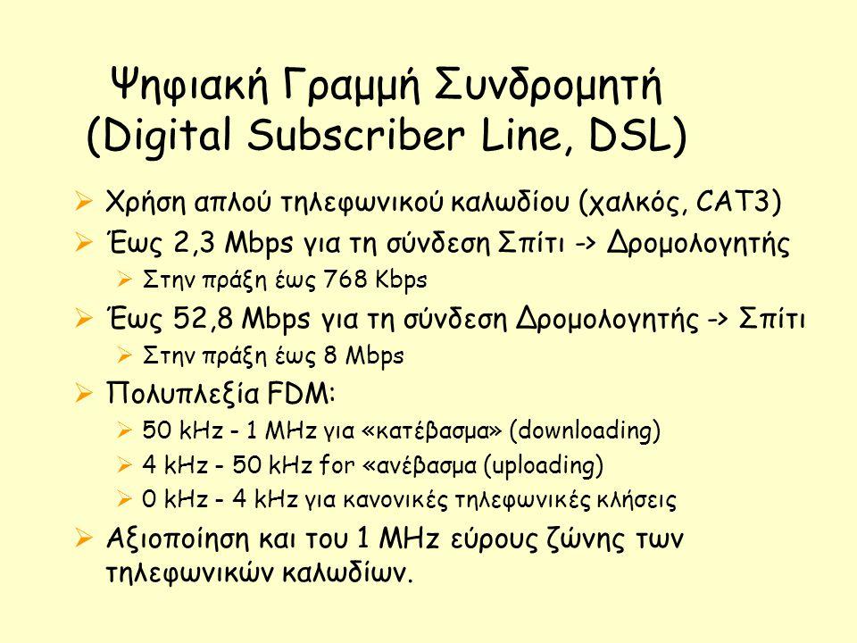 Ψηφιακή Γραμμή Συνδρομητή (Digital Subscriber Line, DSL)