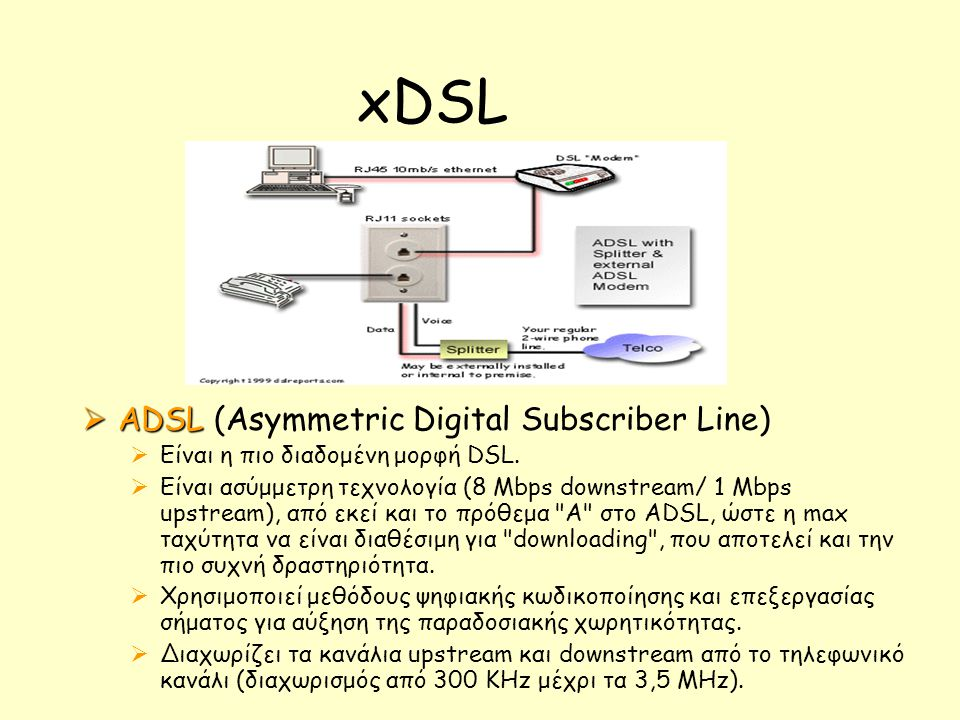 xDSL ADSL (Asymmetric Digital Subscriber Line)
