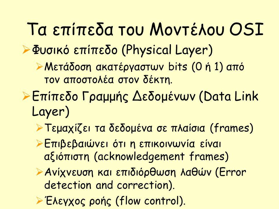 Τα επίπεδα του Μοντέλου OSI