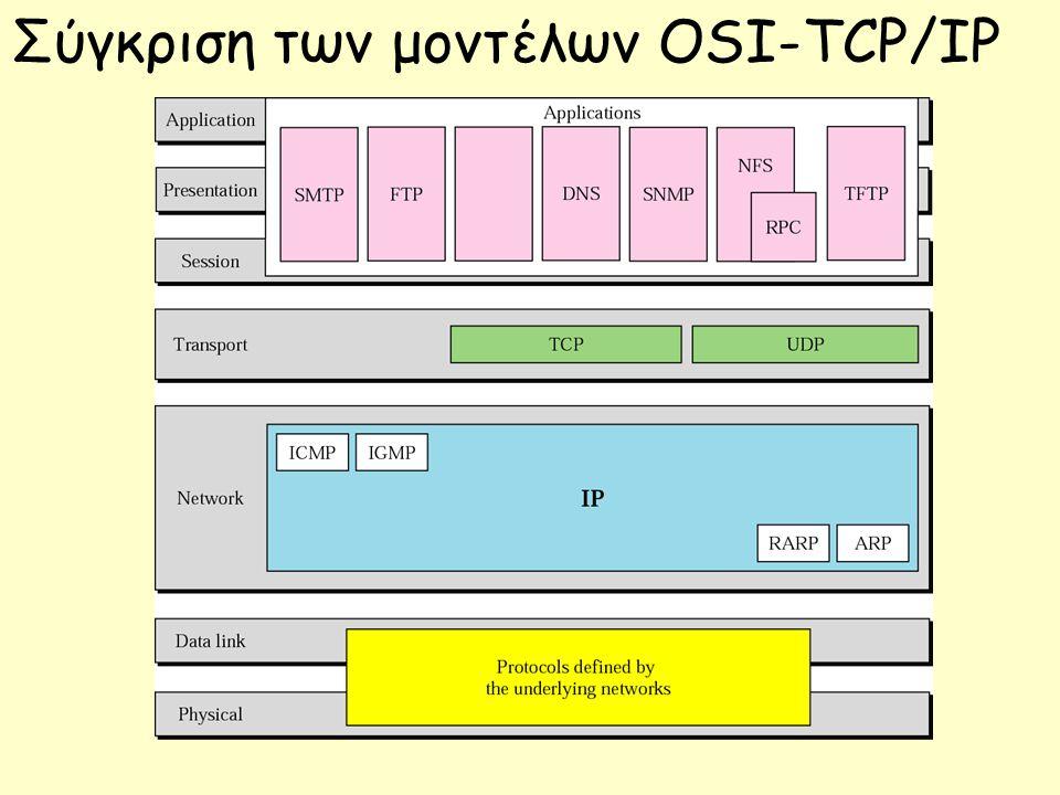 Σύγκριση των μοντέλων OSI-TCP/IP
