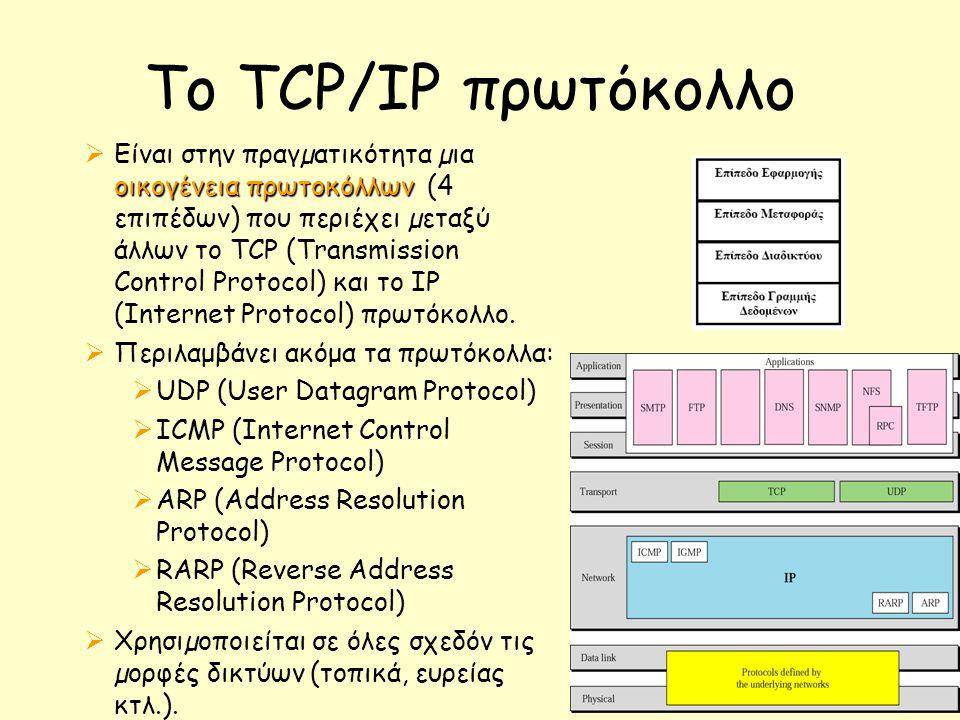 Το TCP/IP πρωτόκολλο