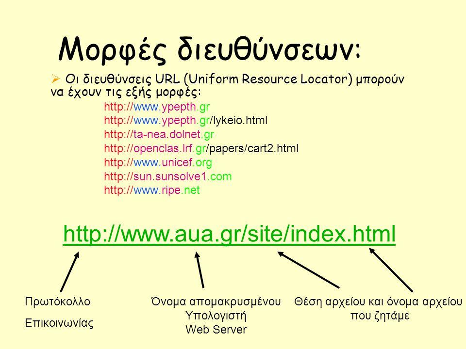 Μορφές διευθύνσεων: http://www.aua.gr/site/index.html