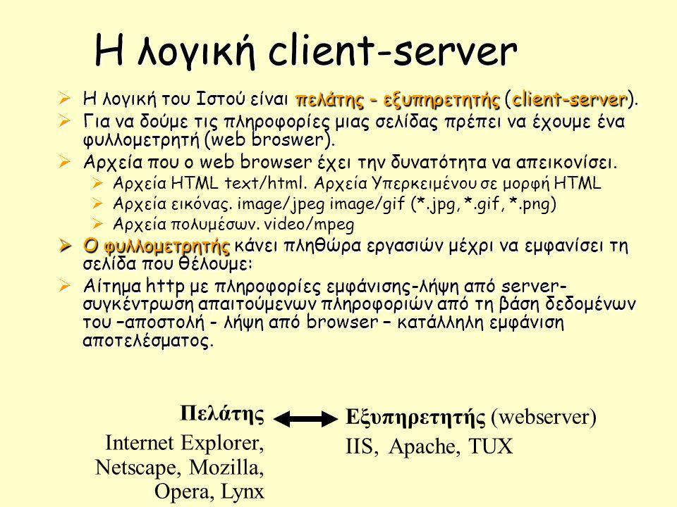 Η λογική client-server