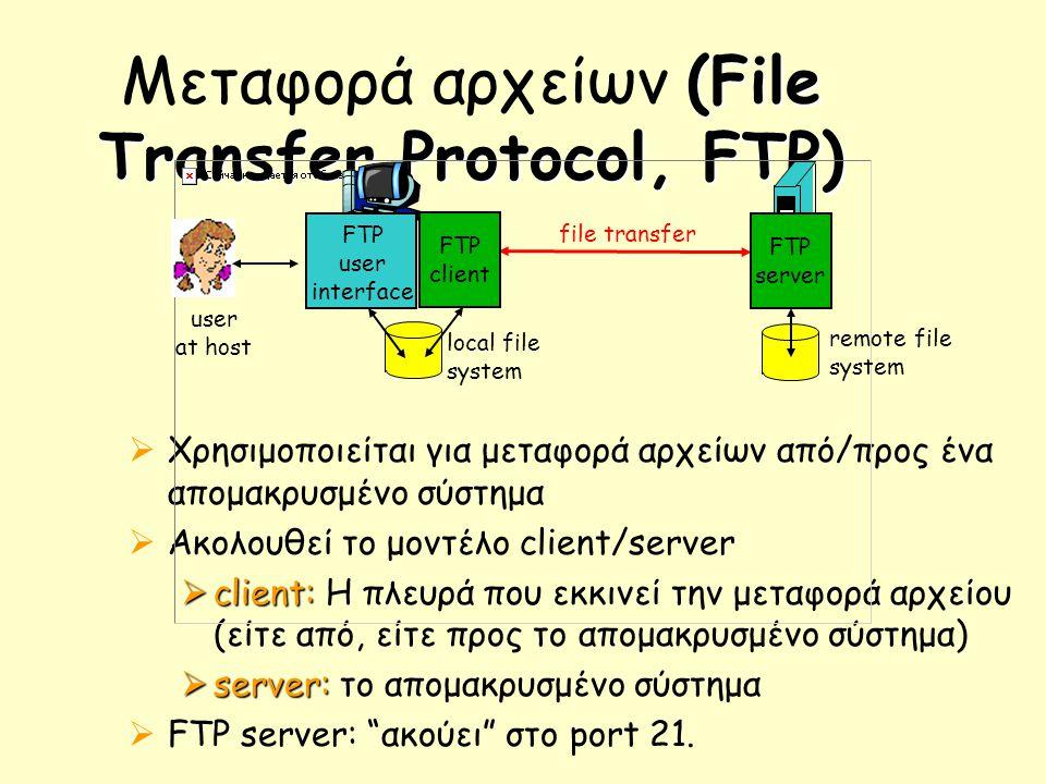 Μεταφορά αρχείων (File Transfer Protocol, FTP)