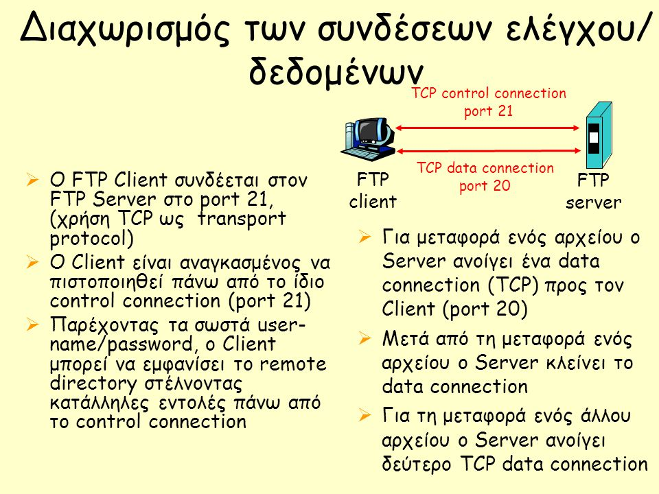 Διαχωρισμός των συνδέσεων ελέγχου/ δεδομένων