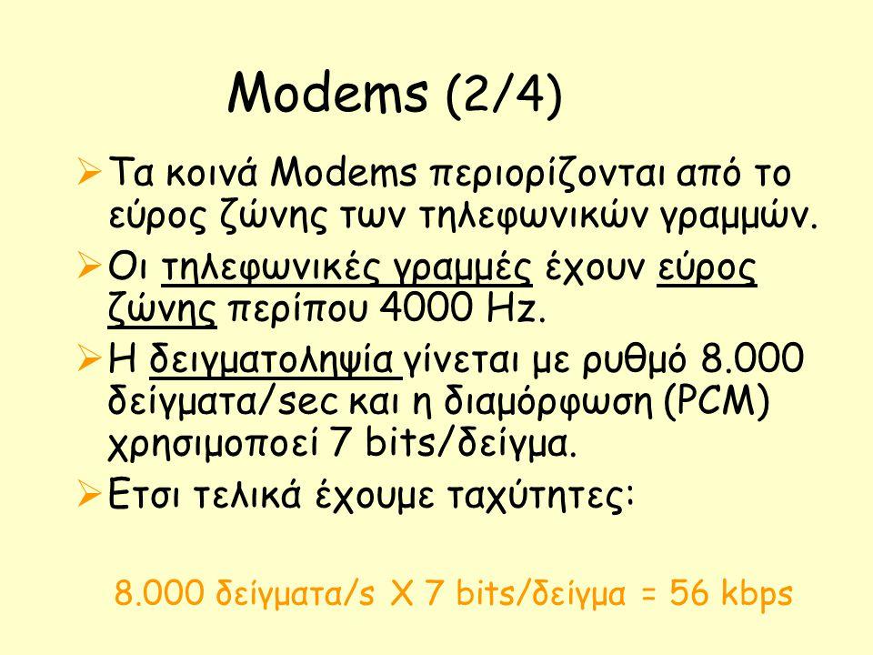 8.000 δείγματα/s X 7 bits/δείγμα = 56 kbps