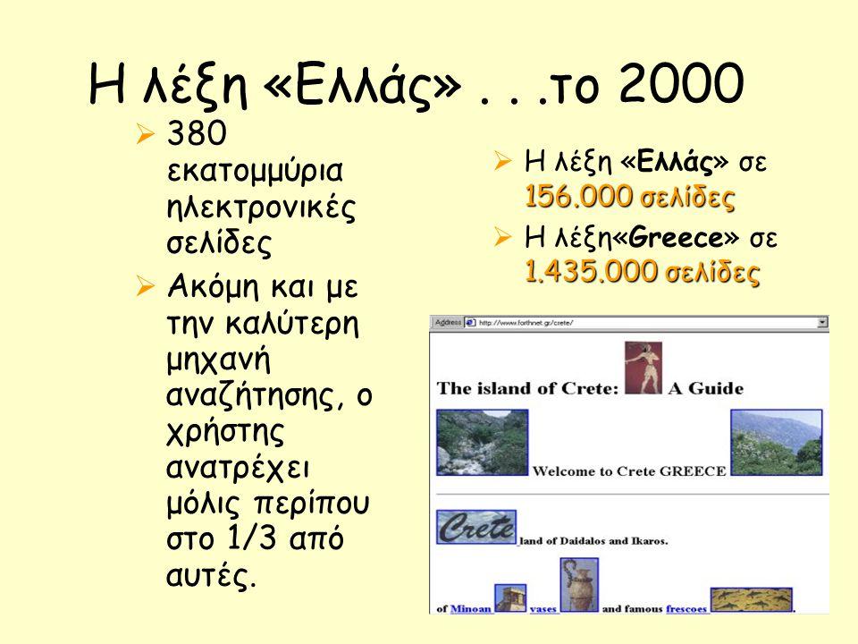 H λέξη «Ελλάς» . . .το 2000 380 εκατομμύρια ηλεκτρονικές σελίδες