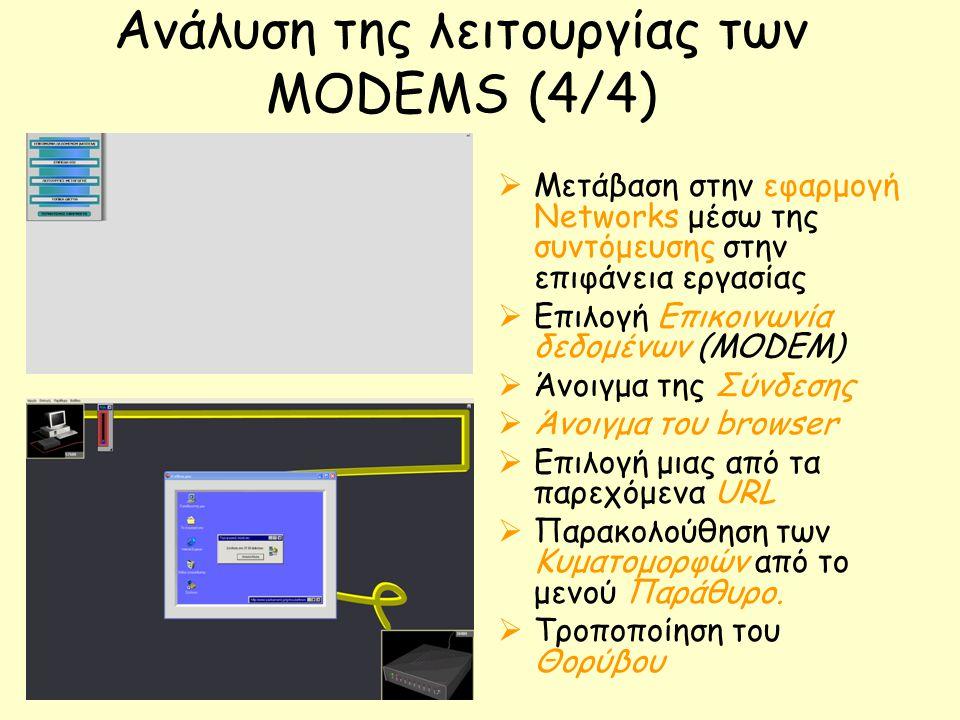 Ανάλυση της λειτουργίας των MODEMS (4/4)