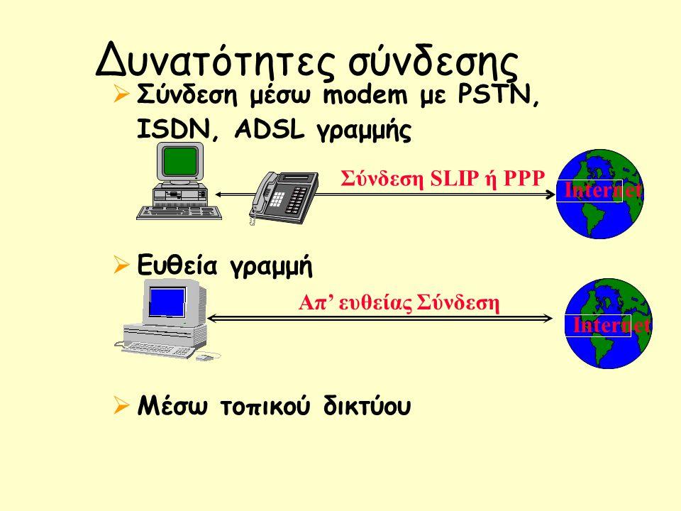 Δυνατότητες σύνδεσης Σύνδεση μέσω modem με PSTN, ISDN, ADSL γραμμής