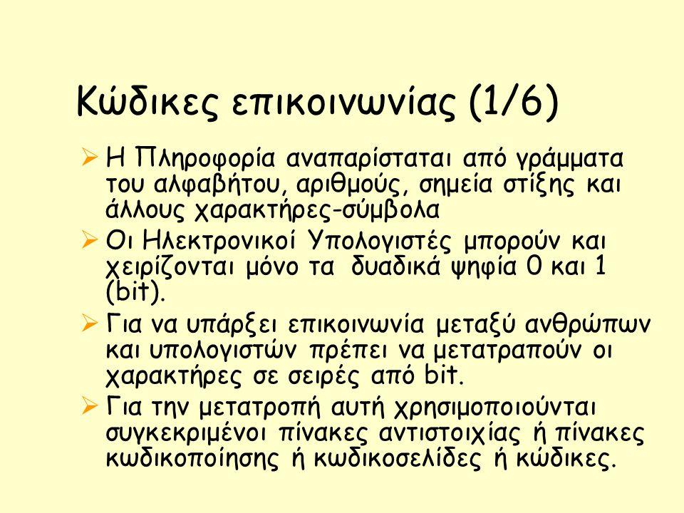 Κώδικες επικοινωνίας (1/6)