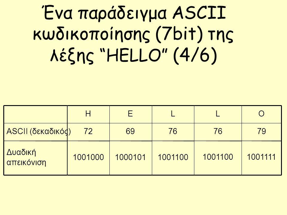 Ένα παράδειγμα ASCII κωδικοποίησης (7bit) της λέξης HELLO (4/6)