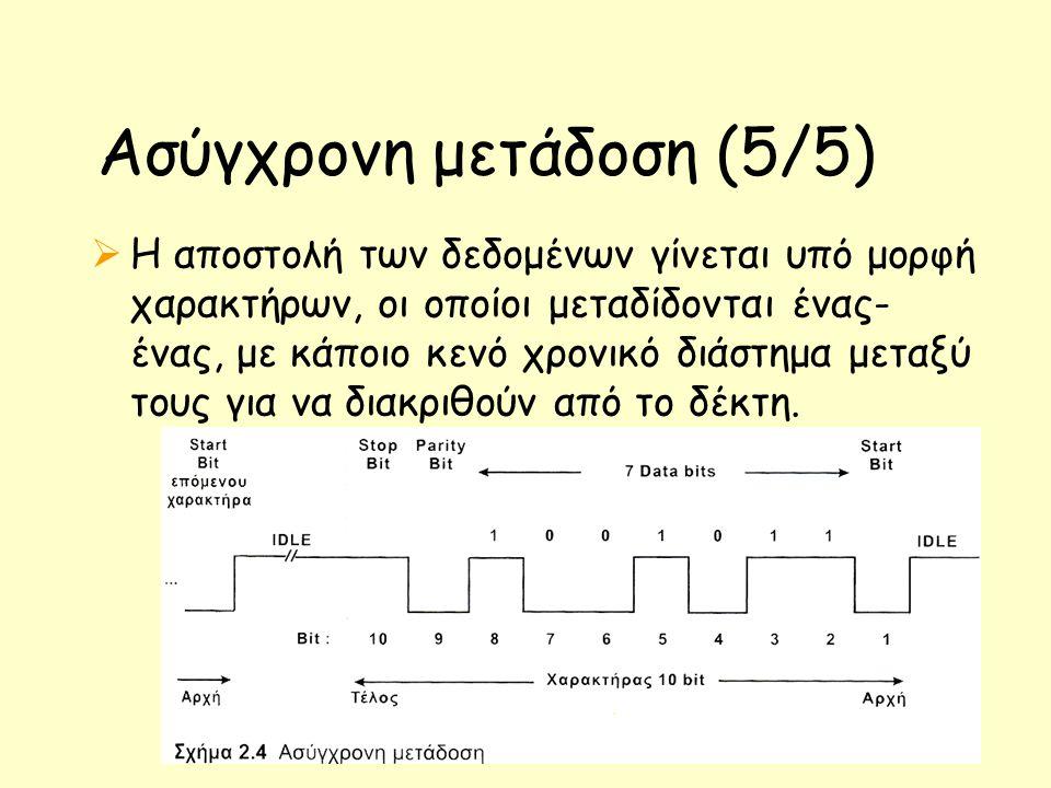 Ασύγχρονη μετάδοση (5/5)