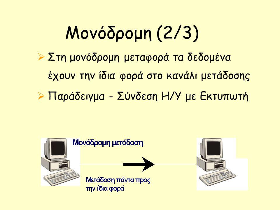 Μονόδρομη (2/3) Στη μονόδρομη μεταφορά τα δεδομένα έχουν την ίδια φορά στο κανάλι μετάδοσης.