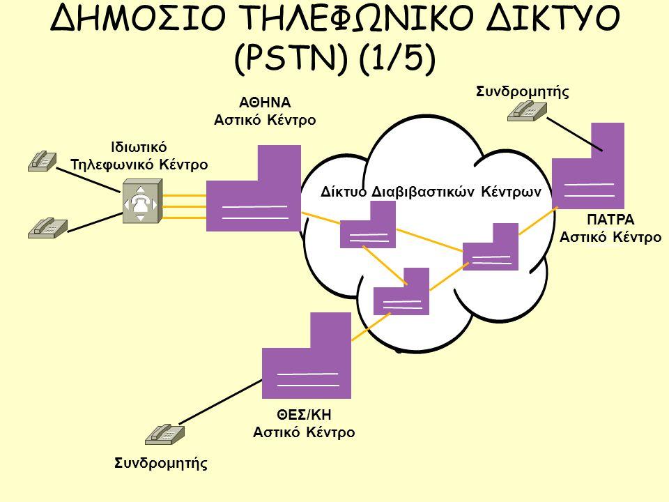 Δίκτυο Διαβιβαστικών Κέντρων