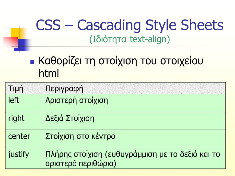 CSS – Cascading Style Sheets (Ιδιότητα text-align)