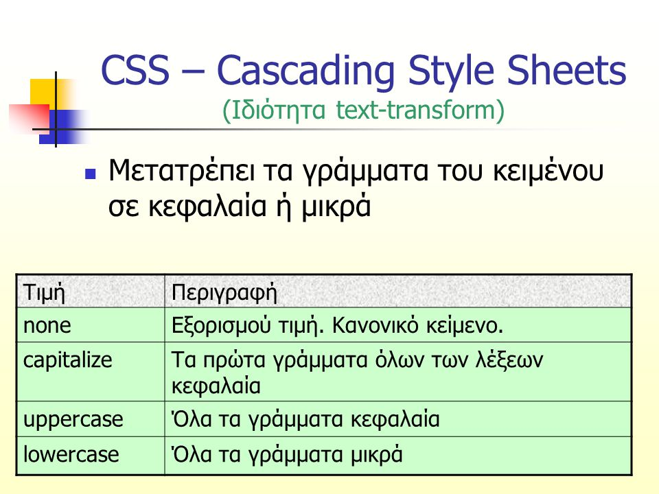 CSS – Cascading Style Sheets (Ιδιότητα text-transform)