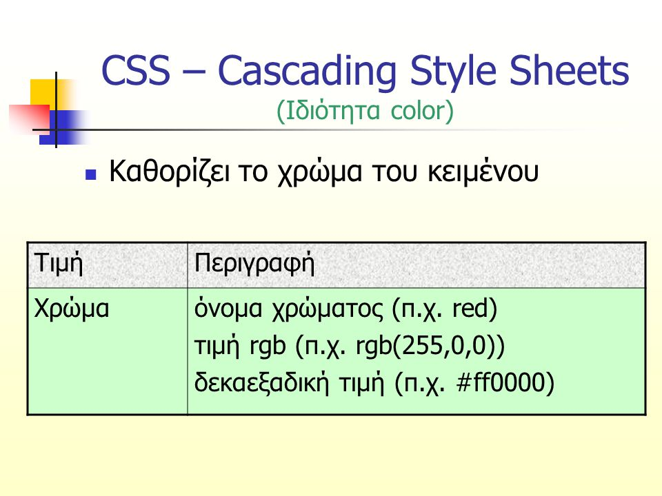 CSS – Cascading Style Sheets (Ιδιότητα color)
